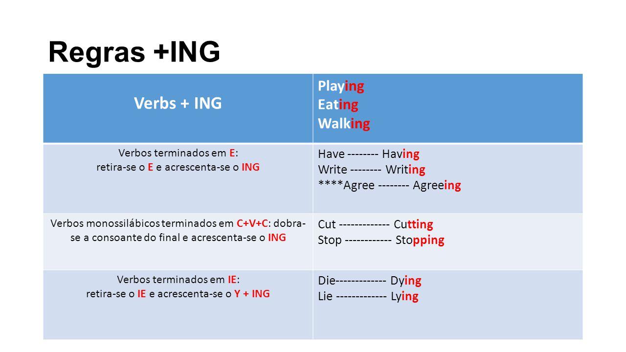 Regras +ING Verbs + ING Playing Eating Walking Verbos terminados em E: retira-se o E e acrescenta-se o ING Have -------- Having Write -------- Writing ****Agree -------- Agreeing Verbos monossilábicos terminados em C+V+C: dobra- se a consoante do final e acrescenta-se o ING Cut ------------- Cutting Stop ------------ Stopping Verbos terminados em IE: retira-se o IE e acrescenta-se o Y + ING Die------------- Dying Lie ------------- Lying