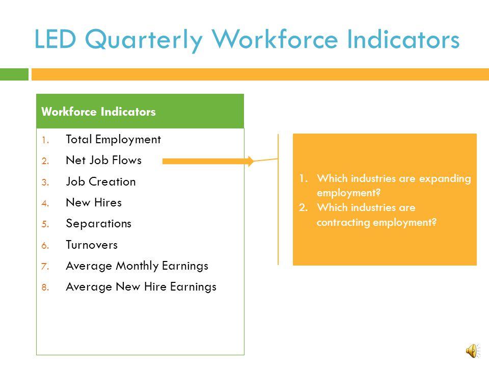 LED Quarterly Workforce Indicators 1. Total Employment 2.
