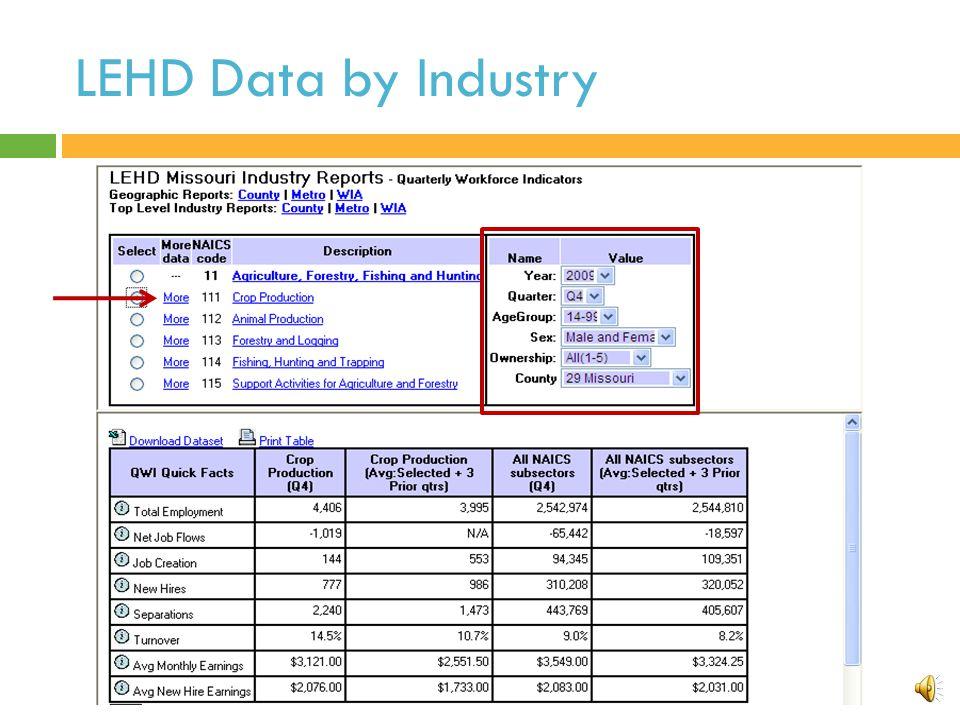 LEHD Data by Industry