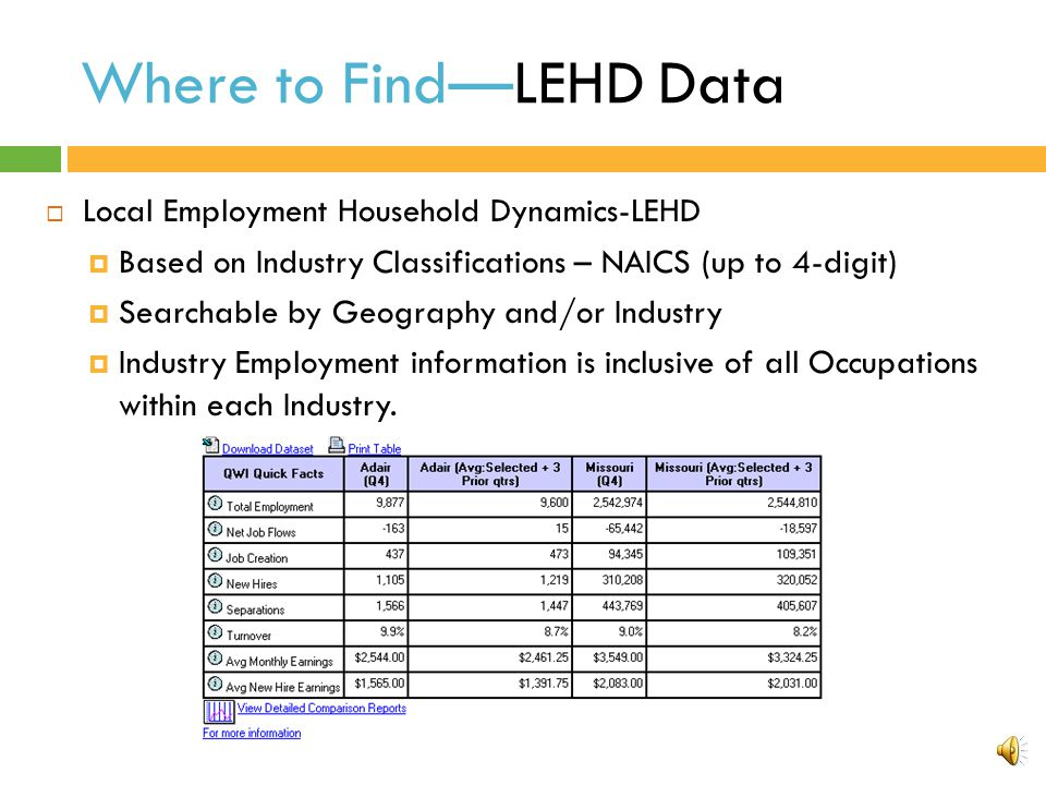  Local Employment Household Dynamics-LEHD  Based on Industry Classifications – NAICS (up to 4-digit)  Searchable by Geography and/or Industry  Industry Employment information is inclusive of all Occupations within each Industry.