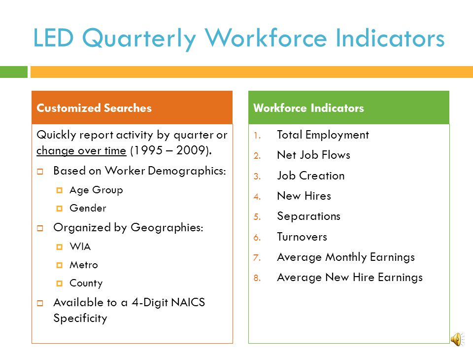 LED Quarterly Workforce Indicators Quickly report activity by quarter or change over time (1995 – 2009).