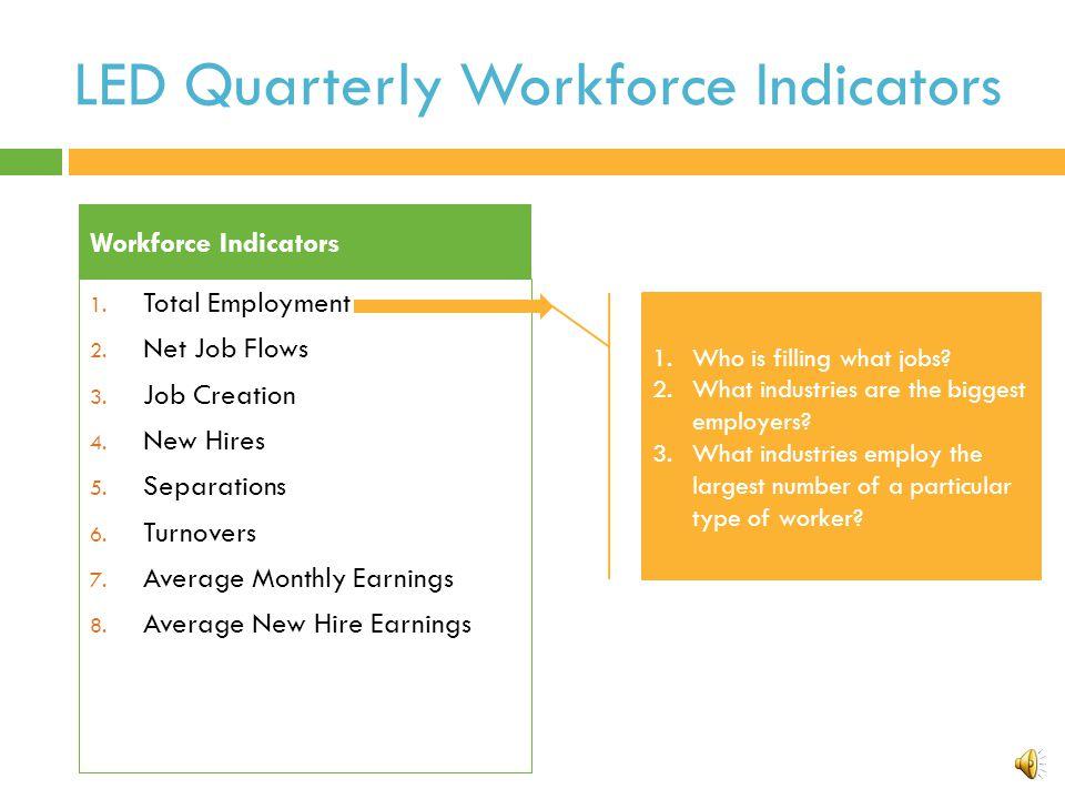 LED Quarterly Workforce Indicators 1.Total Employment 2.