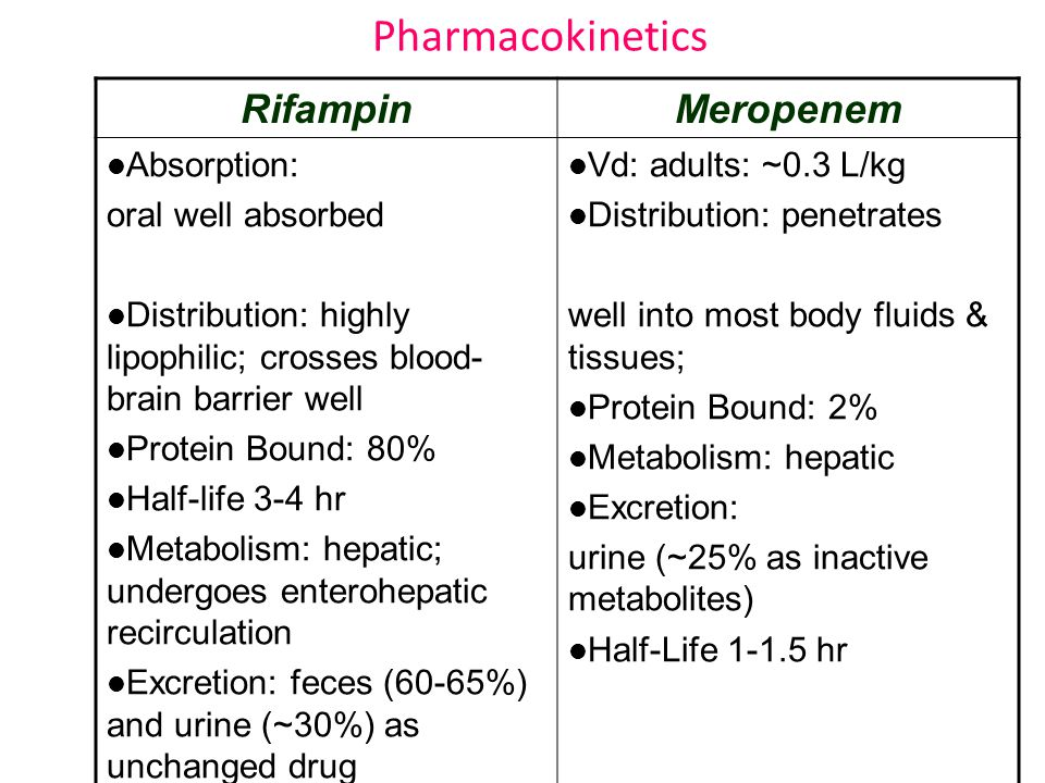 Pharmacokinetics RifampinMeropenem Absorption: oral well absorbed Distribution: highly lipophilic; crosses blood- brain barrier well Protein Bound: 80