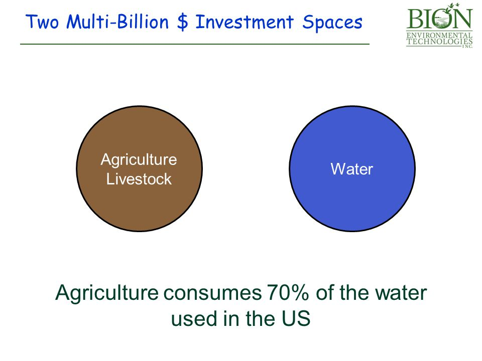 Water Agriculture Livestock Agriculture consumes 70% of the water used in the US Two Multi-Billion $ Investment Spaces