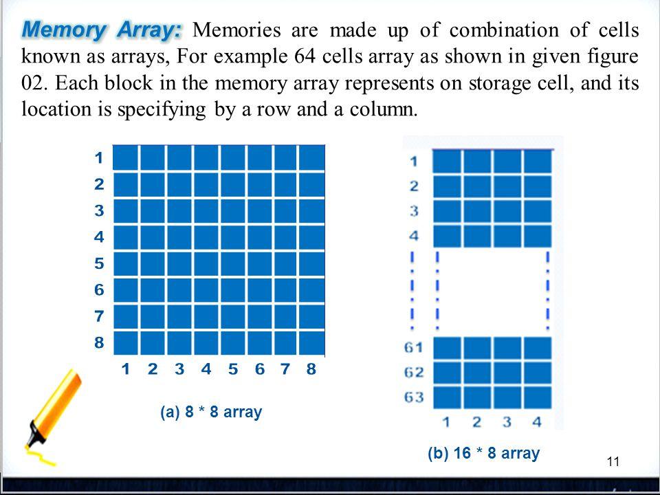 11 (a) 8 * 8 array (b) 16 * 8 array