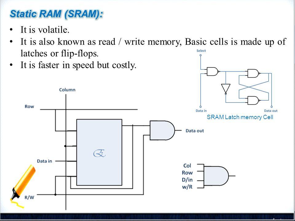 34 SRAM Latch memory Cell