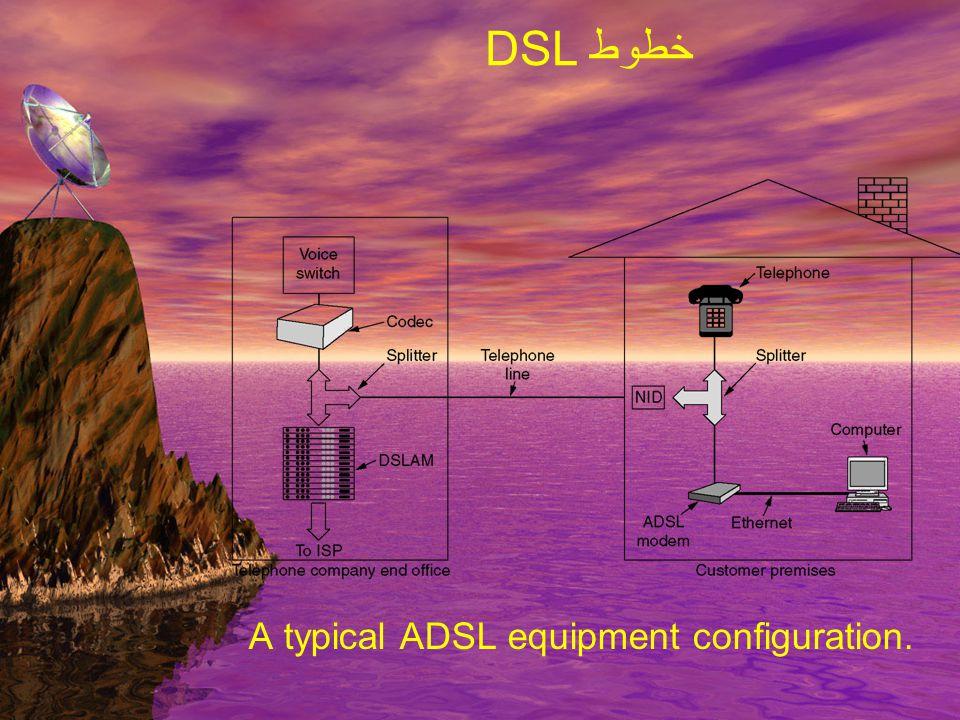 A typical ADSL equipment configuration. خطوط DSL