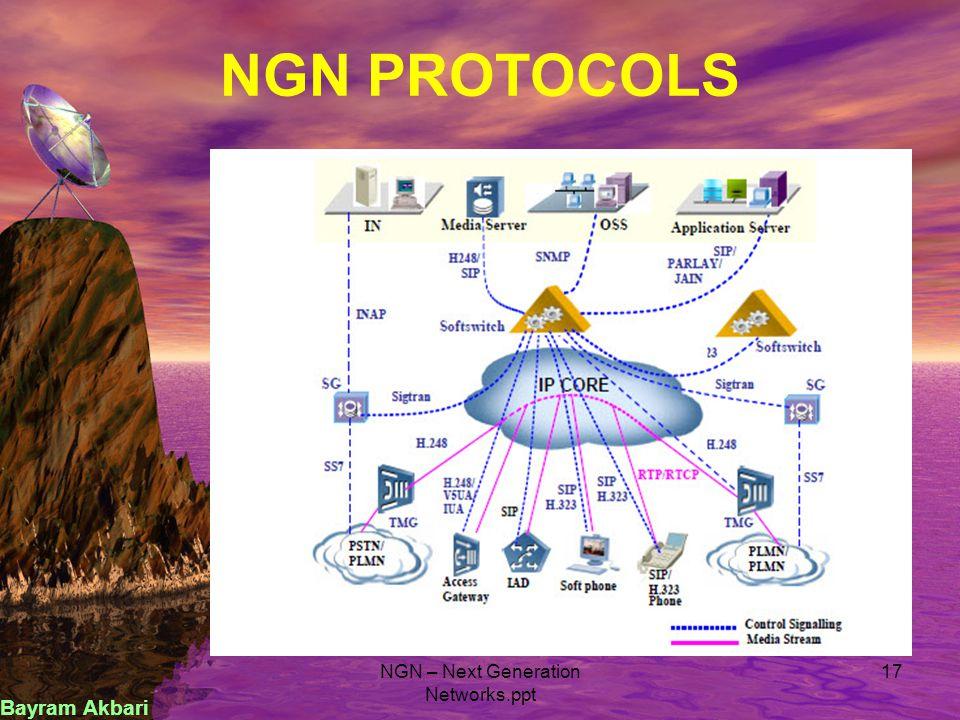 NGN PROTOCOLS NGN – Next Generation Networks.ppt 17 Bayram Akbari