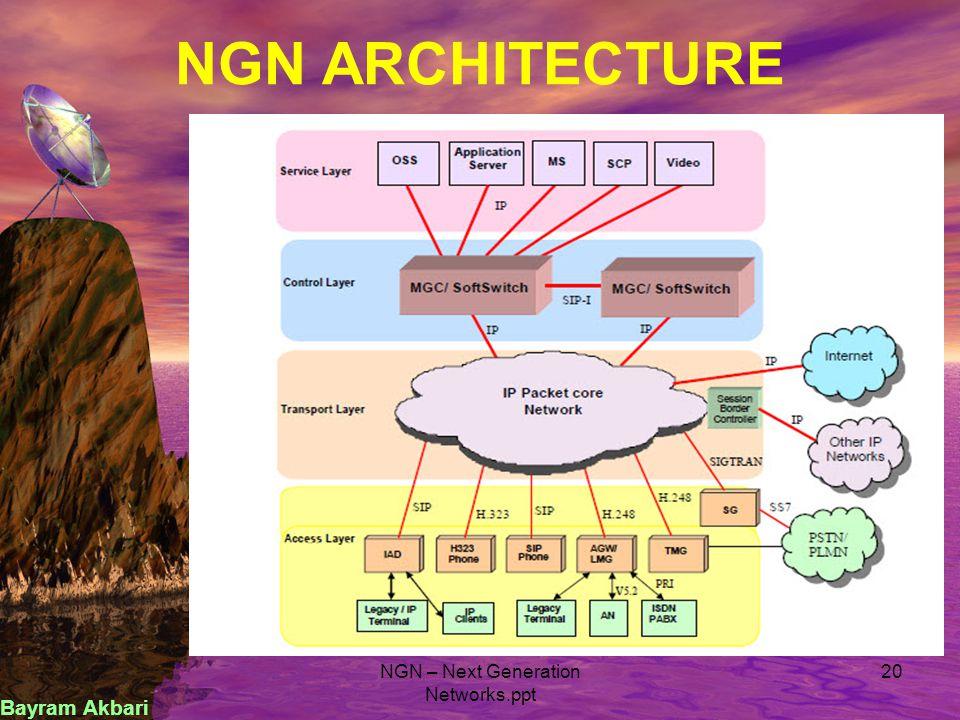 NGN ARCHITECTURE NGN – Next Generation Networks.ppt 20 Bayram Akbari