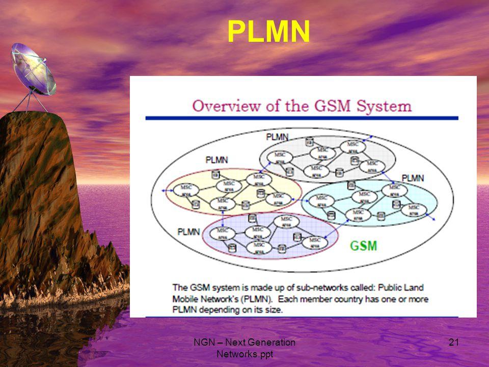PLMN NGN – Next Generation Networks.ppt 21