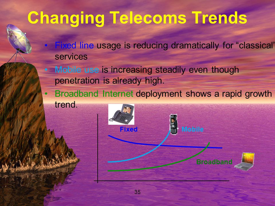 """35 Changing Telecoms Trends Fixed line usage is reducing dramatically for """"classical"""" services Mobile use is increasing steadily even though penetrati"""