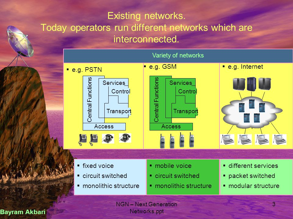 NGN – Next Generation Networks.ppt 3 Existing networks. Today operators run different networks which are interconnected.  e.g. GSM  e.g. PSTN  e.g.