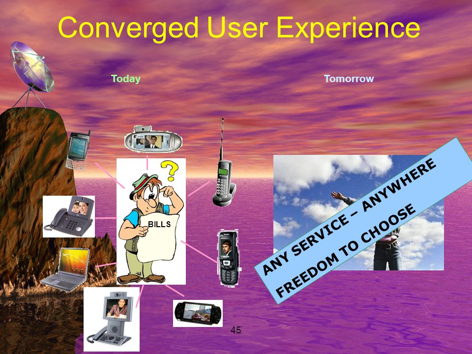 45 Converged User Experience TodayTomorrow BILLS ANY SERVICE – ANYWHERE FREEDOM TO CHOOSE