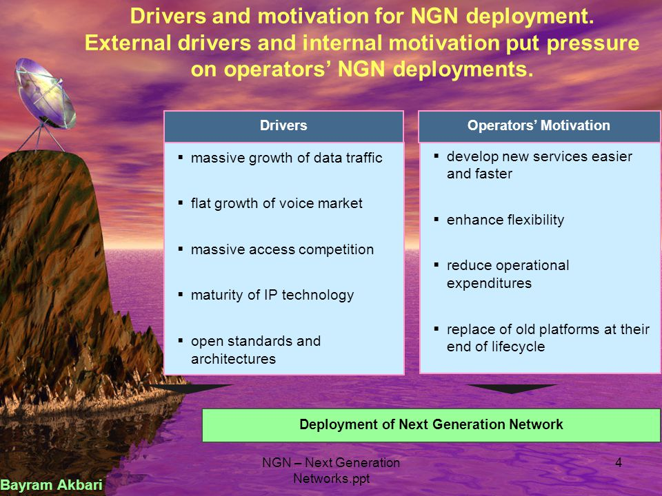 NGN – Next Generation Networks.ppt 4 Drivers and motivation for NGN deployment. External drivers and internal motivation put pressure on operators' NG