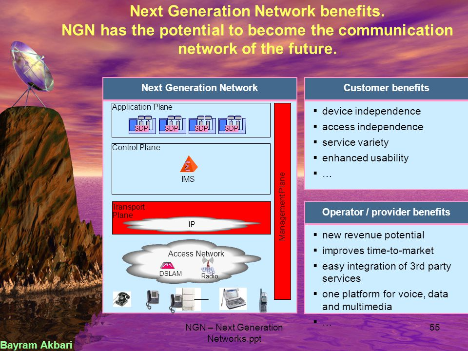 NGN – Next Generation Networks.ppt 55 Next Generation Network benefits. NGN has the potential to become the communication network of the future.  dev