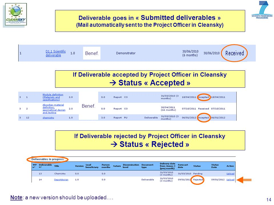 14 Deliverable goes in « Submitted deliverables » (Mail automatically sent to the Project Officer in Cleansky) If Deliverable accepted by Project Officer in Cleansky  Status « Accepted » If Deliverable rejected by Project Officer in Cleansky  Status « Rejected » Note: a new version should be uploaded….