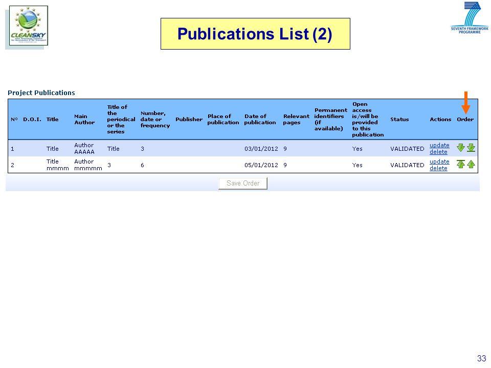33 Publications List (2)