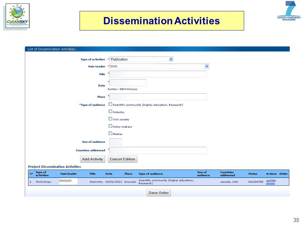35 Dissemination Activities