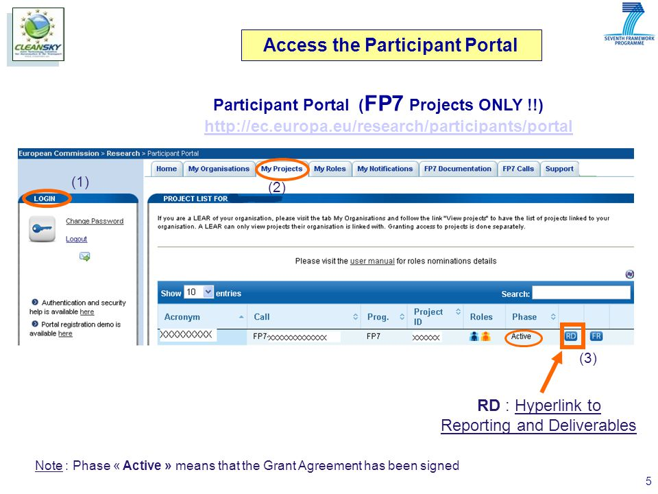 5 Access the Participant Portal Participant Portal ( FP7 Projects ONLY !!) http://ec.europa.eu/research/participants/portal Note : Phase « Active » means that the Grant Agreement has been signed RD : Hyperlink to Reporting and Deliverables (1) (2) (3)