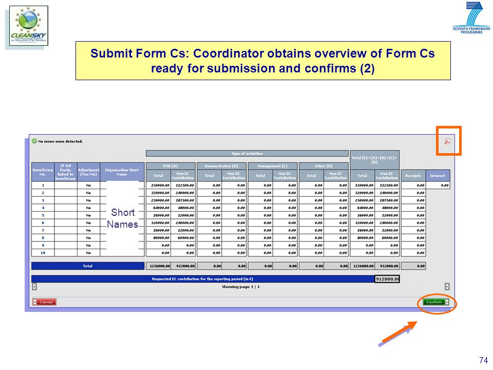 74 Submit Form Cs: Coordinator obtains overview of Form Cs ready for submission and confirms (2) Short Names