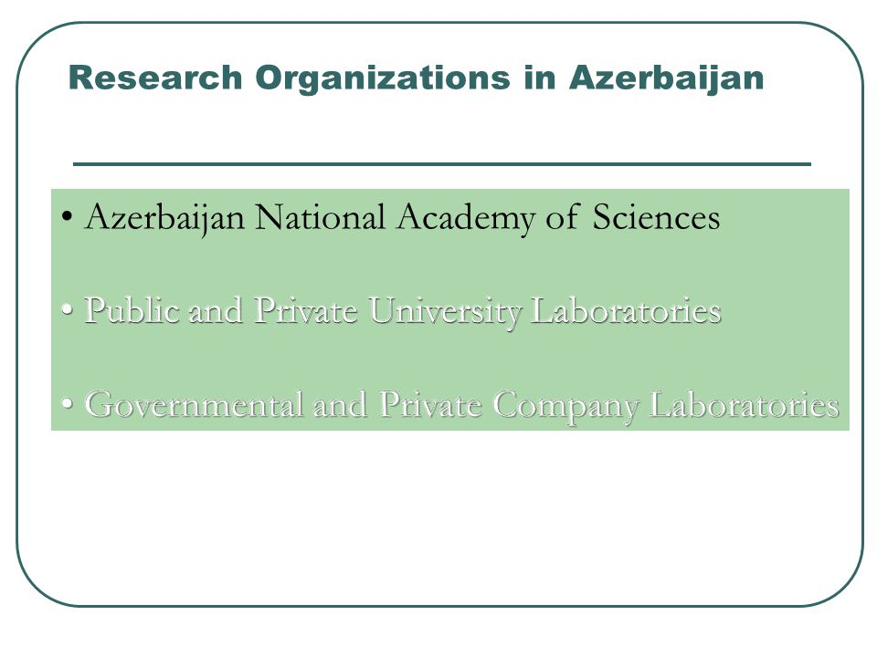 Research Organizations in Azerbaijan Azerbaijan National Academy of Sciences Public and Private University Laboratories Governmental and Private Compa