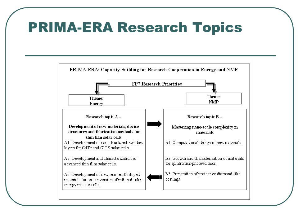 PRIMA-ERA Research Topics