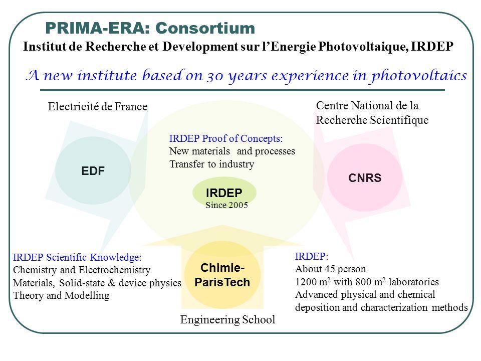PRIMA-ERA: Consortium A new institute based on 30 years experience in photovoltaics Institut de Recherche et Development sur l'Energie Photovoltaique,