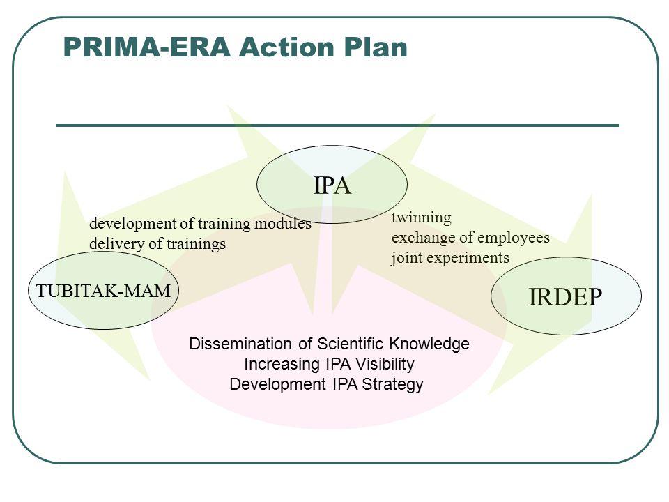 Dissemination of Scientific Knowledge Increasing IPA Visibility Development IPA Strategy PRIMA-ERA Action Plan IPA TUBITAK-MAM IRDEP twinning exchange