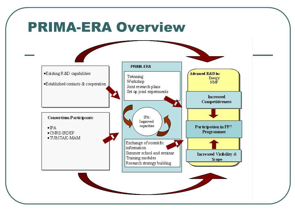 PRIMA-ERA Overview