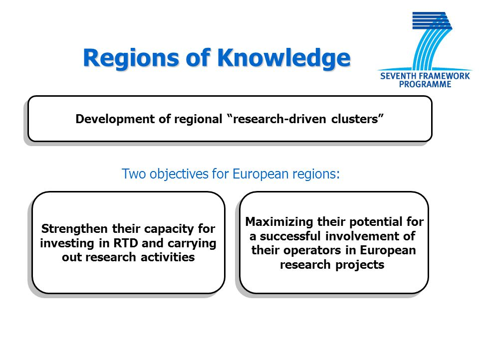 "Development of regional ""research-driven clusters"" Two objectives for European regions: Strengthen their capacity for investing in RTD and carrying ou"
