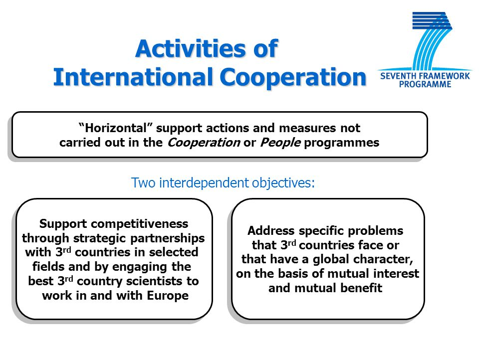 """Horizontal"" support actions and measures not carried out in the Cooperation or People programmes ""Horizontal"" support actions and measures not carrie"
