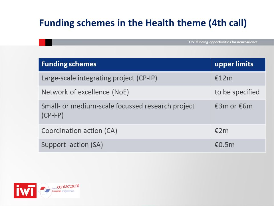 FP7 funding opportunities for neuroscience Funding schemes in the Health theme (4th call) Funding schemesupper limits Large-scale integrating project