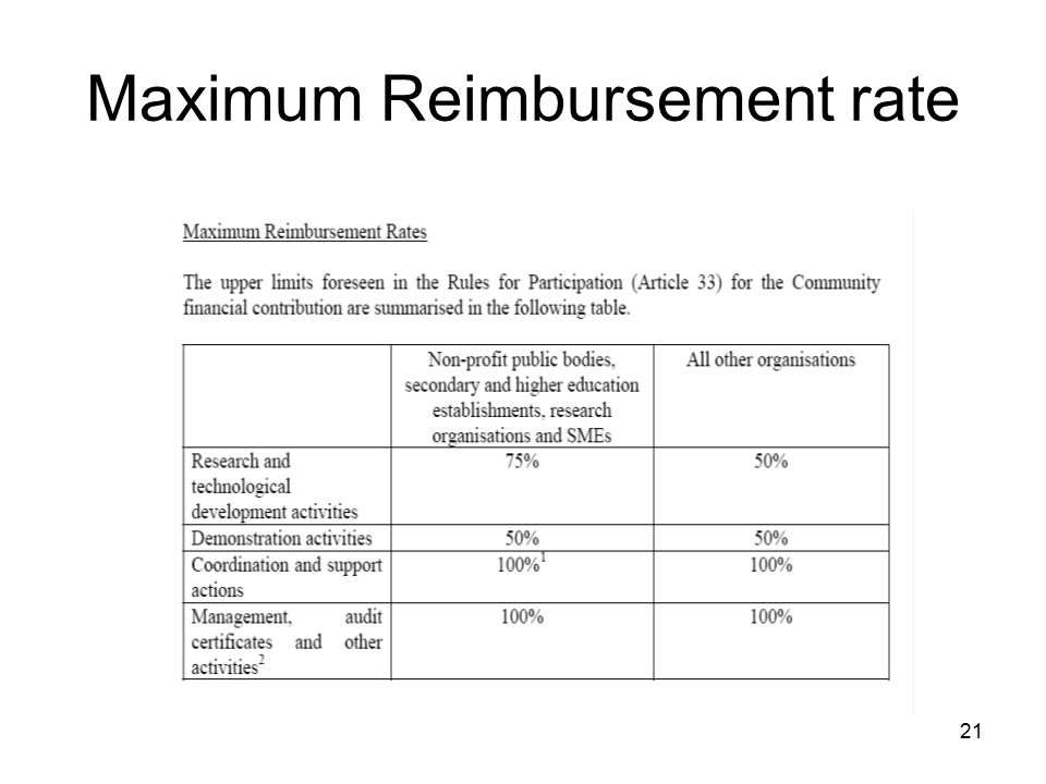 21 Maximum Reimbursement rate