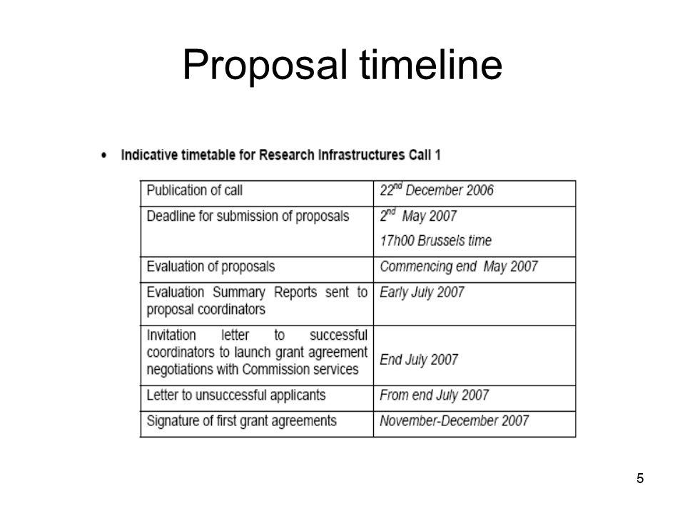 5 Proposal timeline