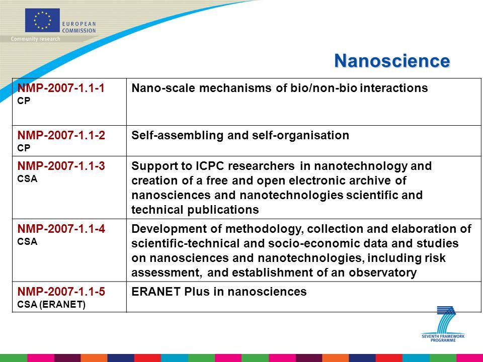 Nanoscience NMP-2007-1.1-1 CP Nano-scale mechanisms of bio/non-bio interactions NMP-2007-1.1-2 CP Self-assembling and self-organisation NMP-2007-1.1-3