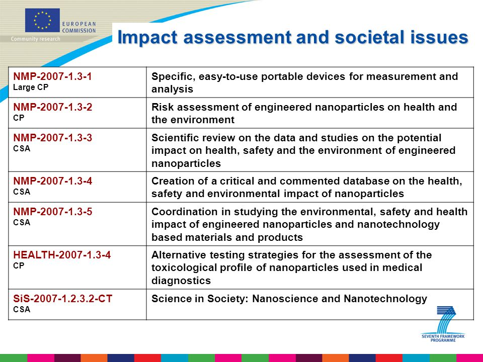 NMP-2007-1.3-1 Large CP Specific, easy-to-use portable devices for measurement and analysis NMP-2007-1.3-2 CP Risk assessment of engineered nanopartic