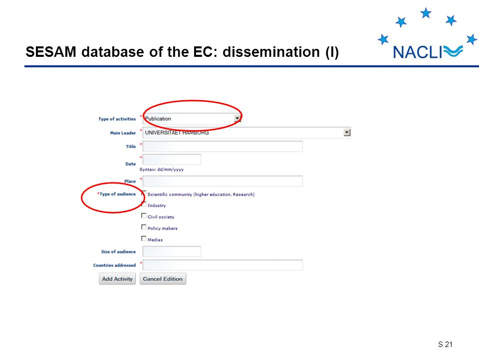 S 21 SESAM database of the EC: dissemination (I)