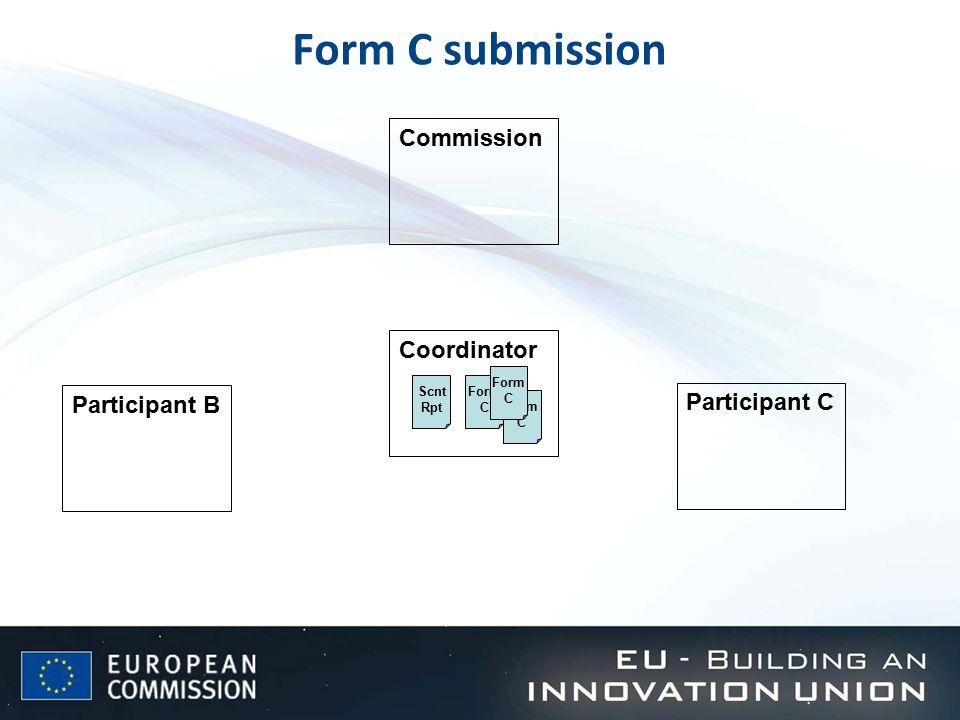 Form C submission Participant B Form C Participant C Form C Coordinator Form C Commission Scnt Rpt