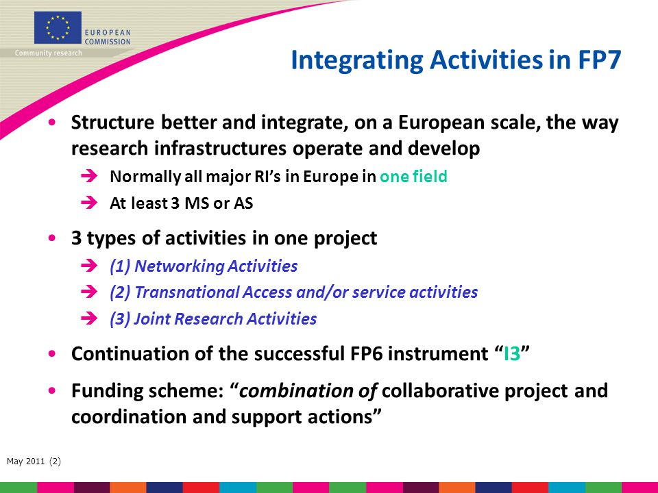 May 2011 (2) Integrating Activities in FP7 Structure better and integrate, on a European scale, the way research infrastructures operate and develop è