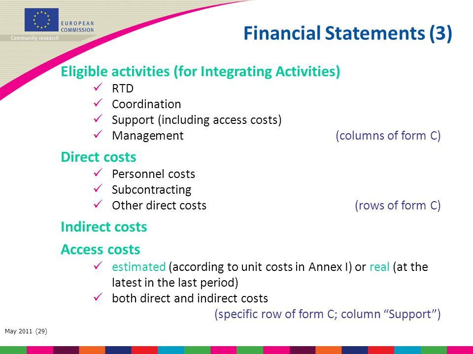 May 2011 (29) Eligible activities (for Integrating Activities) RTD Coordination Support (including access costs) Management (columns of form C) Direct