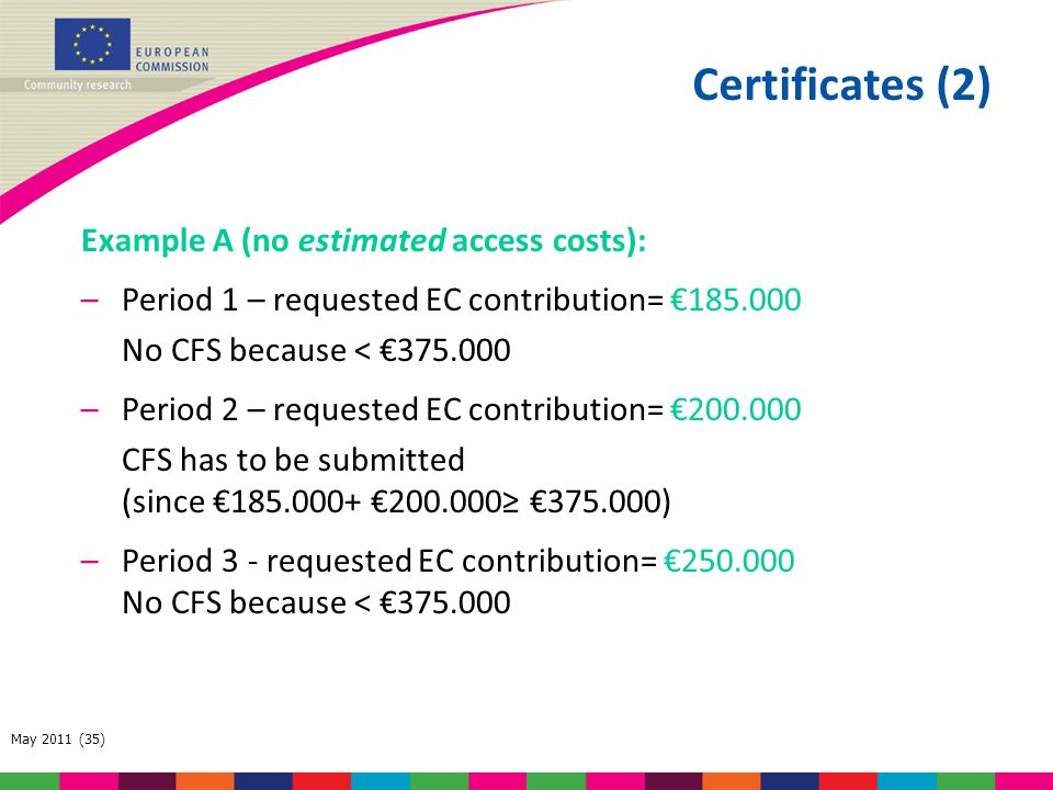 May 2011 (35) Certificates (2) Example A (no estimated access costs): –Period 1 – requested EC contribution= €185.000 No CFS because < €375.000 –Perio