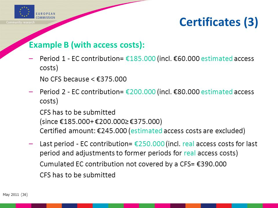 May 2011 (36) Certificates (3) Example B (with access costs): –Period 1 - EC contribution= €185.000 (incl. €60.000 estimated access costs) No CFS beca