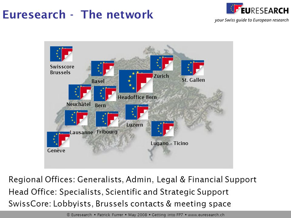 © Euresearch  Patrick Furrer  May 2008  Getting into FP7  www.euresearch.ch Euresearch - The network St.