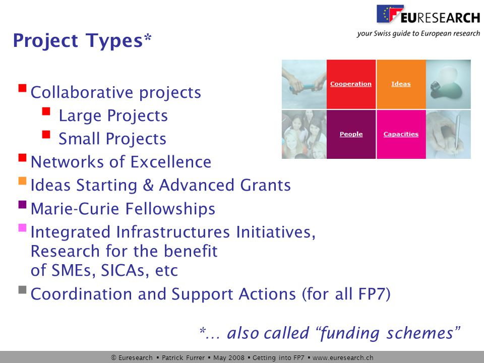© Euresearch  Patrick Furrer  May 2008  Getting into FP7  www.euresearch.ch Project Preparation Does my project idea fit into FP7.