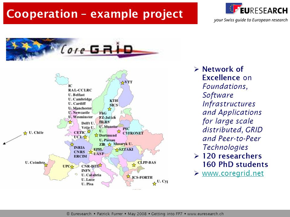 © Euresearch  Patrick Furrer  May 2008  Getting into FP7  www.euresearch.ch From the Project Idea to the Project Mgt t=9 montht=36 - 48 month Project Idea Project Preparation Build a Proposal Sub- mission Evaluation How to negotiate Project Management t=0 EURESEARCH-Support