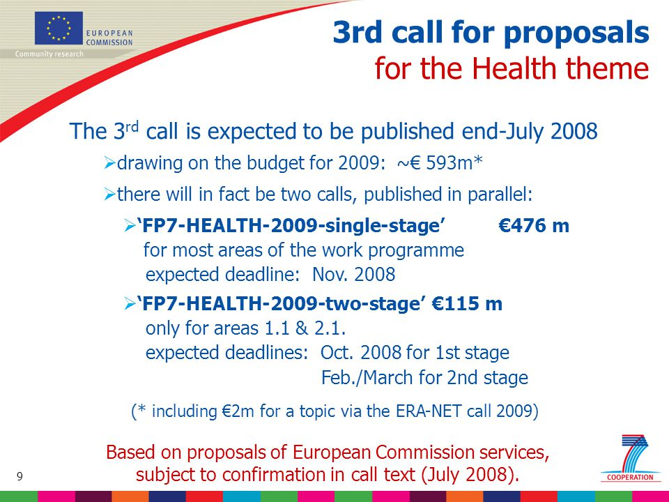 60 Based on proposed draft work programme prior to final consultations 3.2 Healthcare systems Topics proposed for 3 rd call: Research access to comparable health care data.