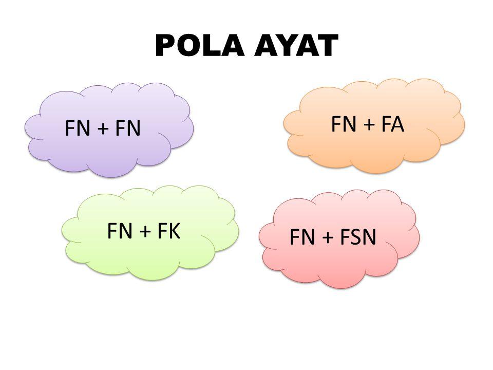 POLA AYAT FN + FN FN + FK FN + FSN FN + FA