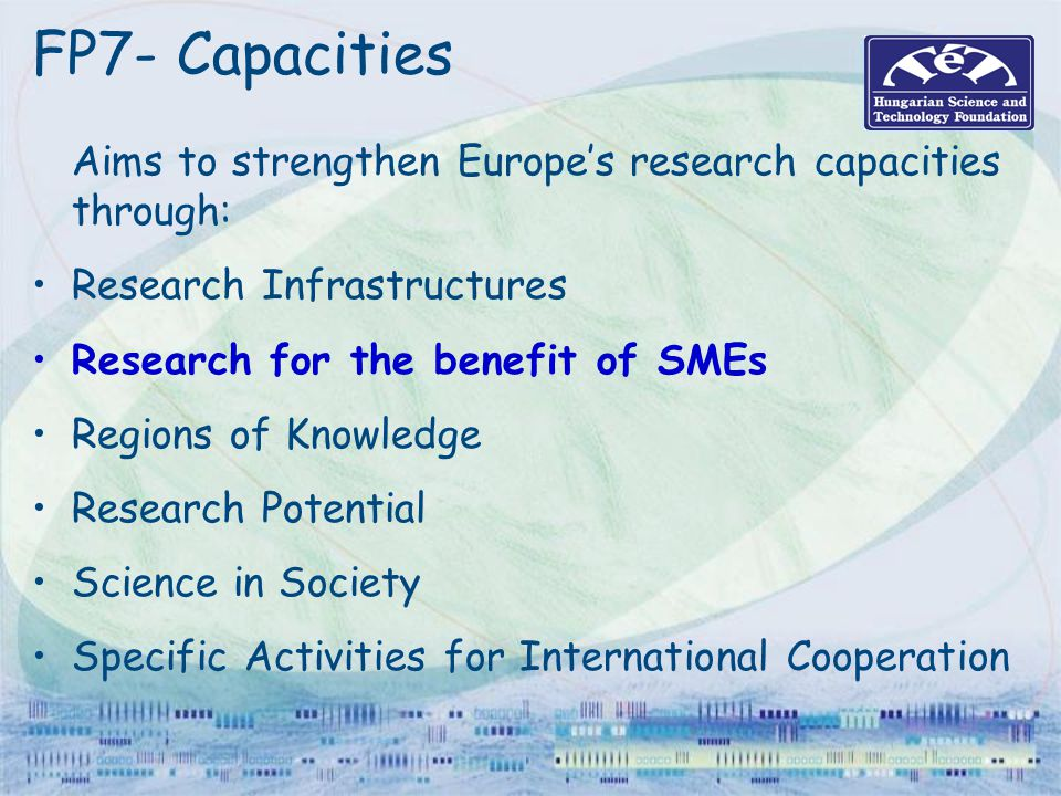 FP7- Capacities Aims to strengthen Europe's research capacities through: Research Infrastructures Research for the benefit of SMEs Regions of Knowledg