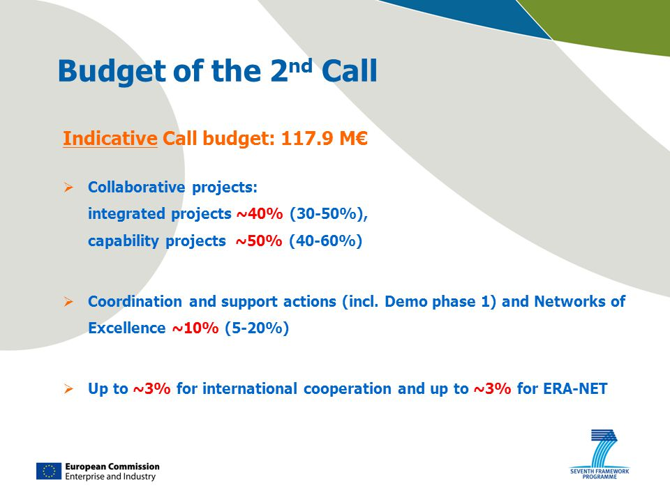 Budget of the 2 nd Call Indicative Call budget: 117.9 M€  Collaborative projects: integrated projects ~40% (30-50%), capability projects ~50% (40-60%