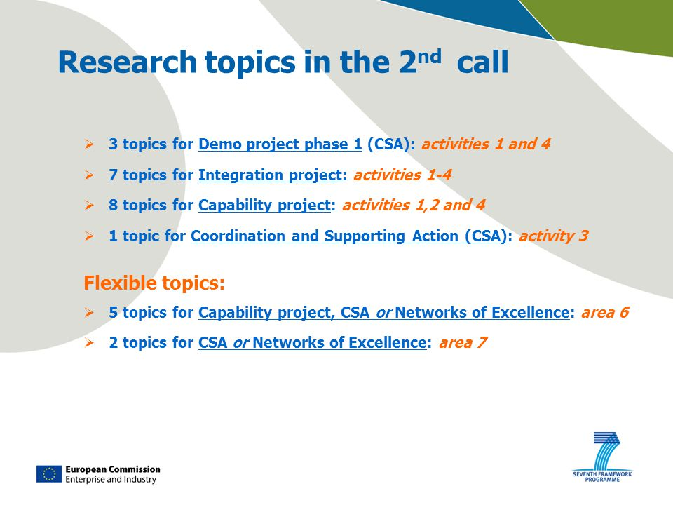 Research topics in the 2 nd call  3 topics for Demo project phase 1 (CSA): activities 1 and 4  7 topics for Integration project: activities 1-4  8